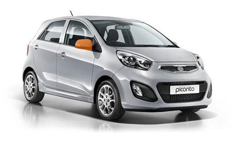 Shirley the Picanto